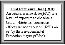 oral reference dose explanation