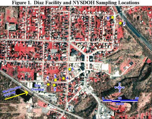 Diaz Facility and NYSDOH Sampling Locations
