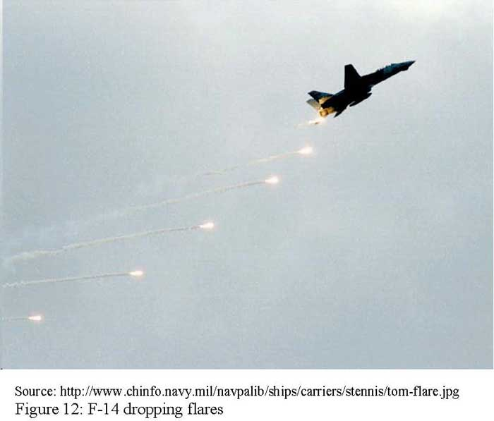 F-14 dropping flares