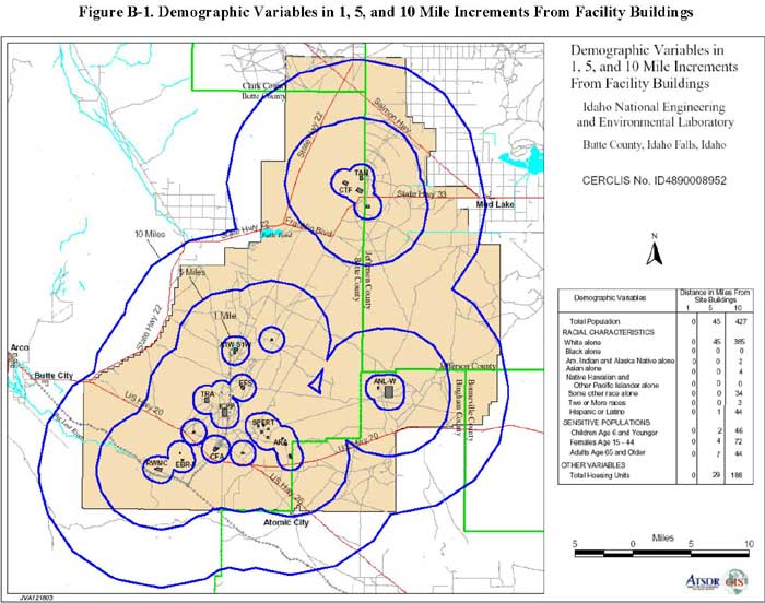 Demographic Variables in 1, 5, and 10 Mile Increments from Facility Buildings