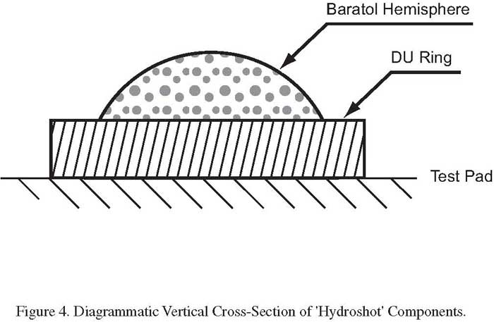 Diagrammatic Vertical Cross-Section of 'Hydroshot' Components