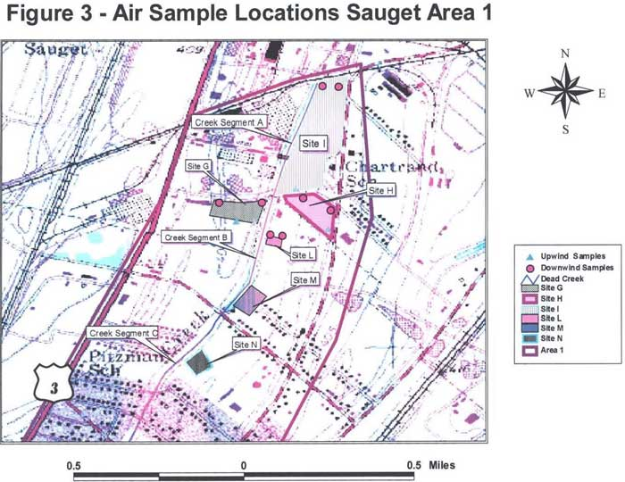 Air Sample Locations Sauget Area 1