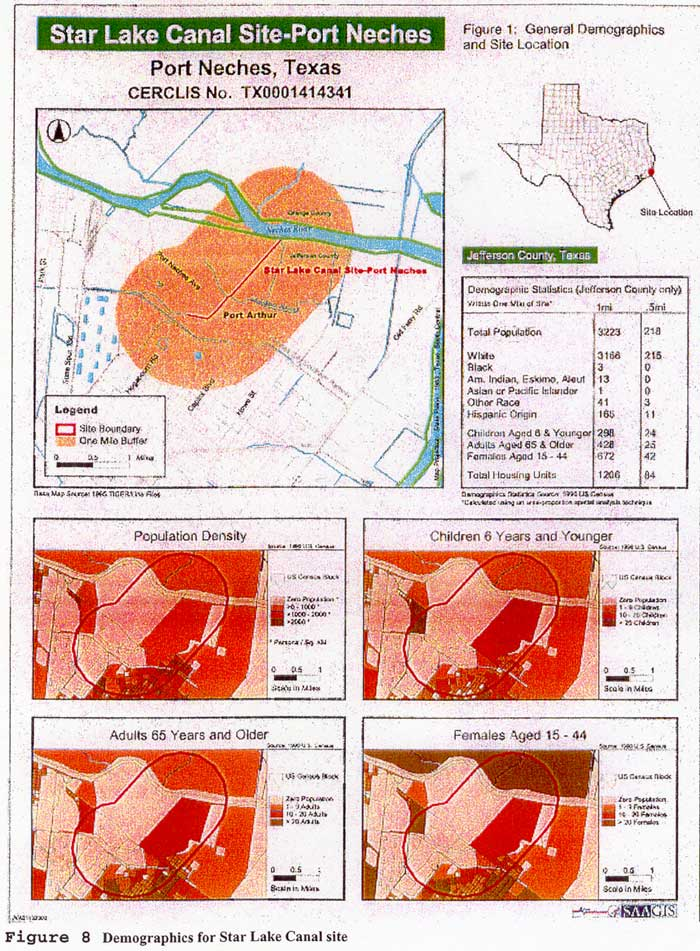 Demographics for Star Lake Canal site