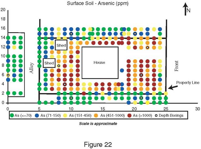 Surface Soil - Arsenic (ppm) graph