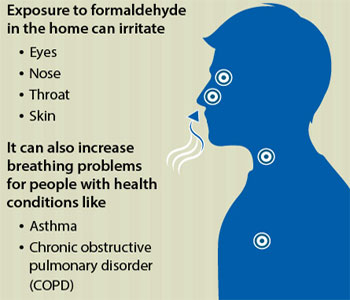 Formaldehyde affect health
