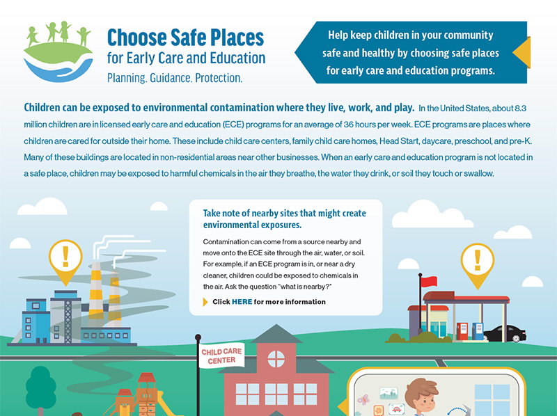 Cover Image for CSPECE Exposure Pathway Infographic