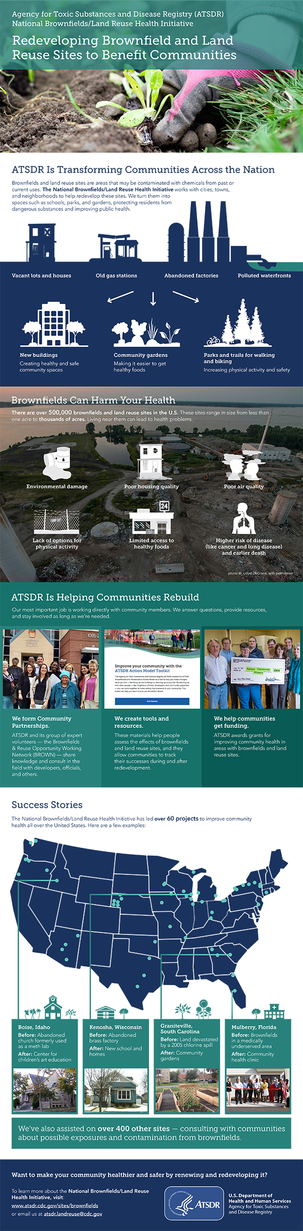 Brownfields Land Reuse Infographic