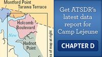 Camp Lejeune Chapter D eCard