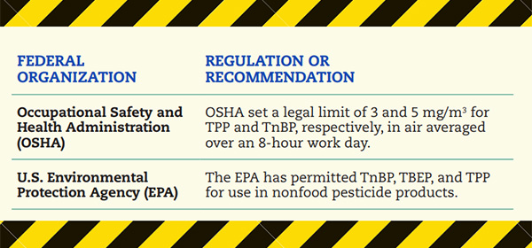 Phosphate Ester Flame Retardants Governmental Recommendations